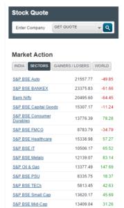 how-to-follow-stock-market-stockquote2
