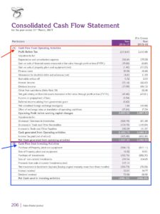 Asian Paints Annual Report 2016-17 cash flow statement1