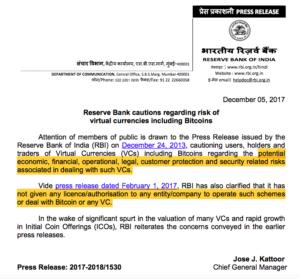 बिटकॉइन के लिए आरबीआई इंडिया दिशानिर्देश
