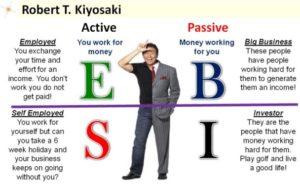 rich-dad-cashflow-quadrant-robert-kiyosaki