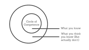 circle of competence