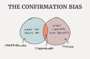 confirmation bias stock market
