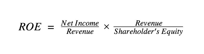 DuPont Analysis 1