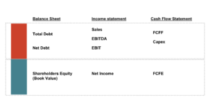 Enterprise Value and Equity Value 3