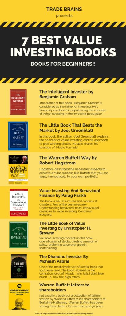7 BEST VALUE INVESTING BOOKS-min