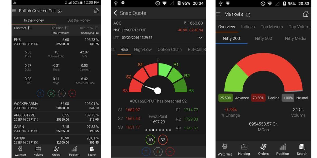 SINE trade smart online trading app